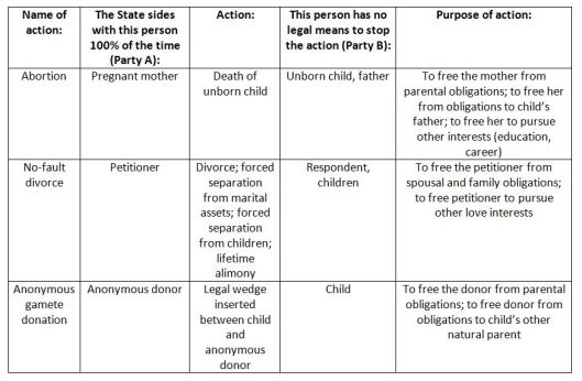 states-role-in-family-breakdown