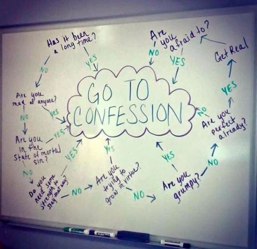 reason-to-go-to-confession